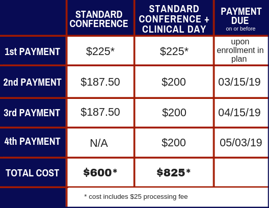 There are two enrollment options  (1) standard conference only or (2)  standard conference plus Clinical Day. The payment plans for both options  are outlined ... f8f41e001